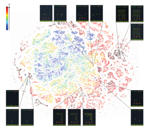 t-SNE video games