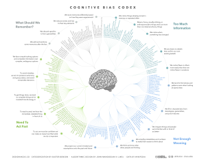the_cognitive_bias_codex_-_1802b_biases2c_designed_by_john_manoogian_iii_28jm329