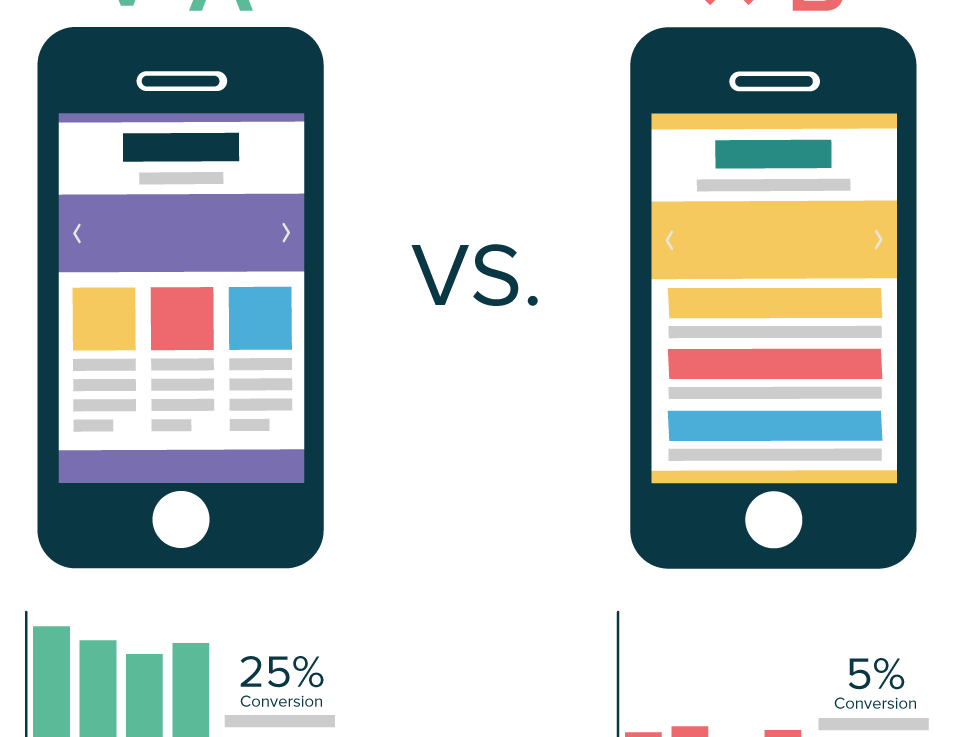 12 Guidelines for Effective A/B Testing