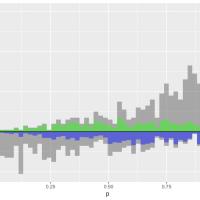 Propensity Score Matching Explained Visually