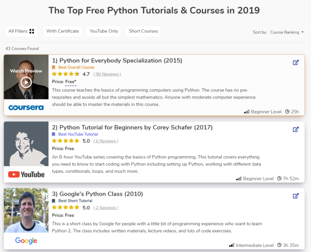 COURSERA PYTHON COURSE PRICE - Top 7 Online Data Science
