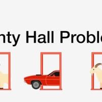 Simulating and visualizing the Monty Hall problem in Python & R