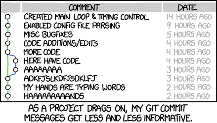 How to Write a Git Commit Message, in 7 Steps