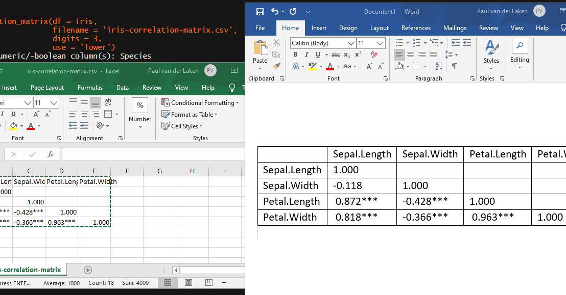 Create a publication-ready correlation matrix, with significance levels, inR