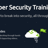 Try Hack Me - Cyber Security Challenges